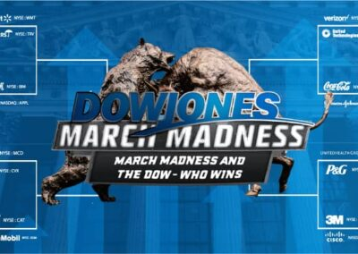 March Madness and the Dow
