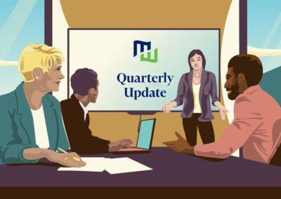 1st Quarter 2020 Review